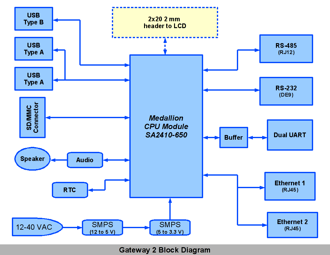 Fire Alarm System Block Diagram Of Engine Control Unit Images